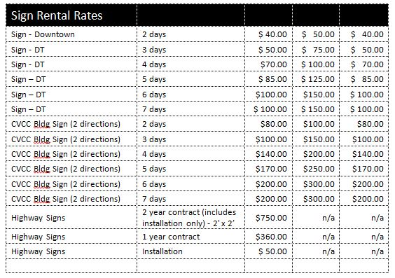 sign rates